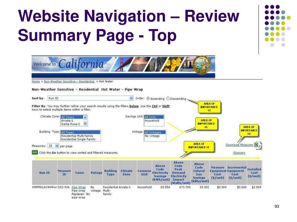 Website Navigation – Review Summary Page - Top