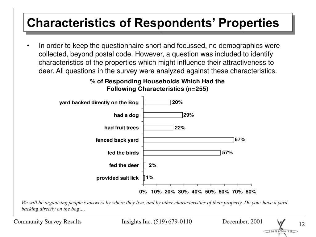 Characteristics of Respondents' Properties