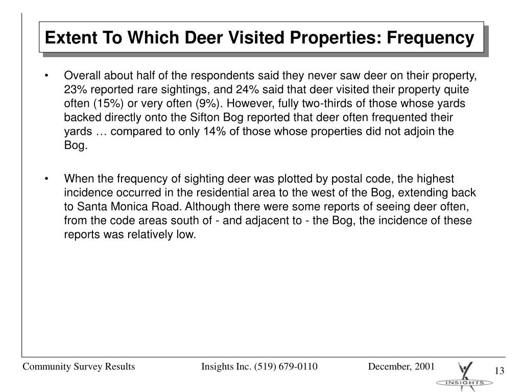 Extent To Which Deer Visited Properties: Frequency