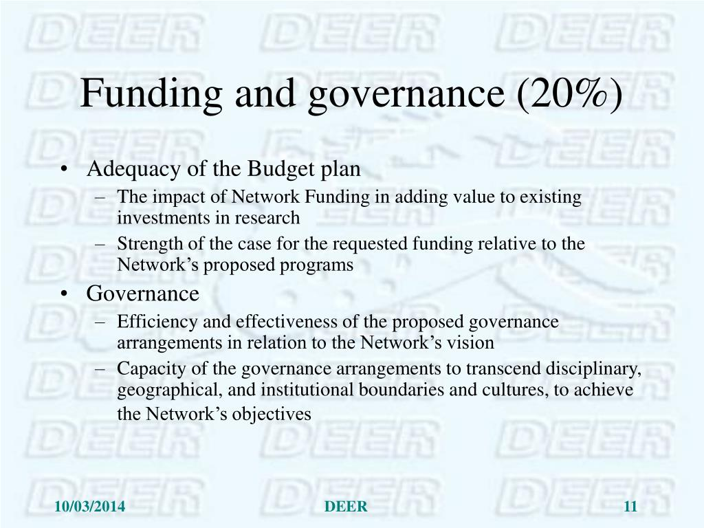 Funding and governance (20%)