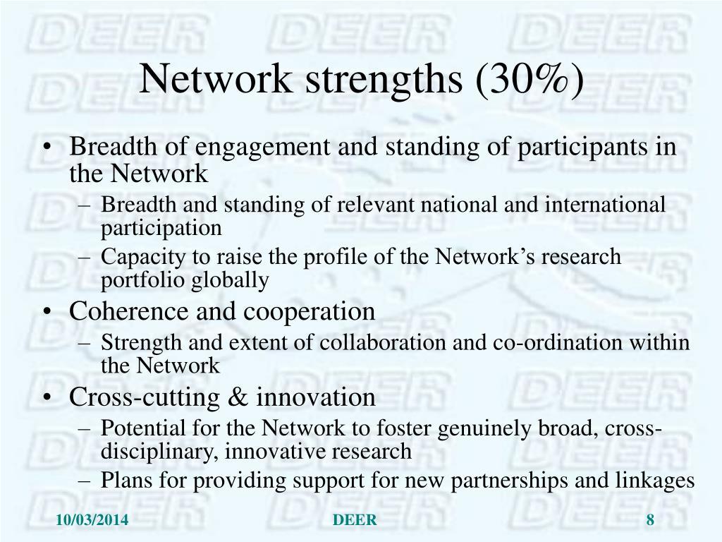 Network strengths (30%)