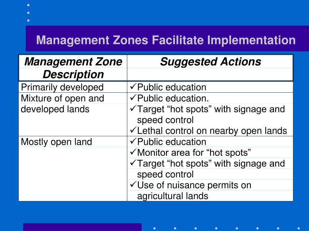 Management Zones Facilitate Implementation