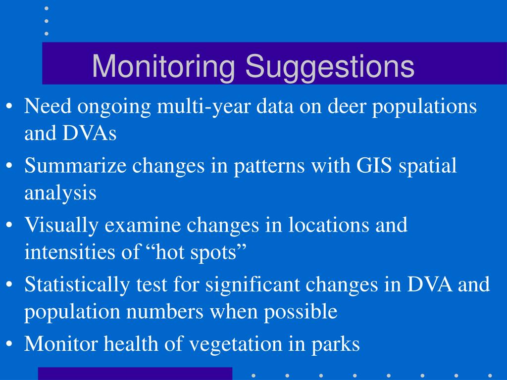 Monitoring Suggestions