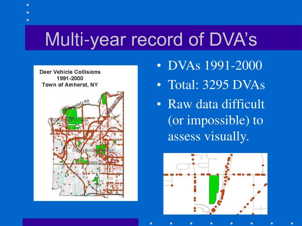 Multi-year record of DVA's