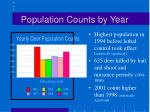 population counts by year