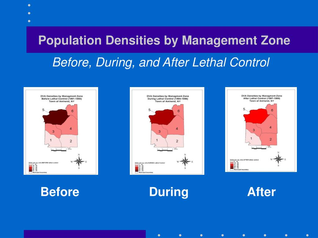 Population Densities by Management Zone