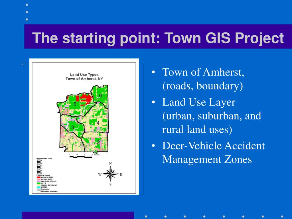 The starting point: Town GIS Project