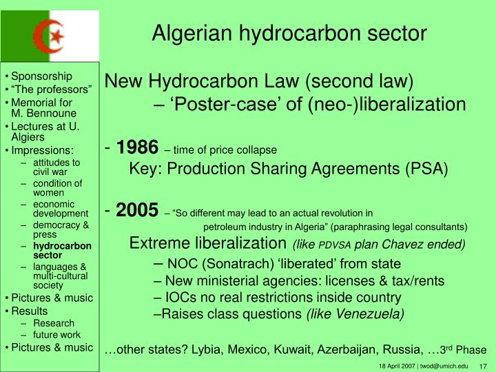 Algerian hydrocarbon sector