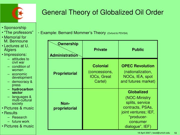 General Theory of Globalized Oil Order