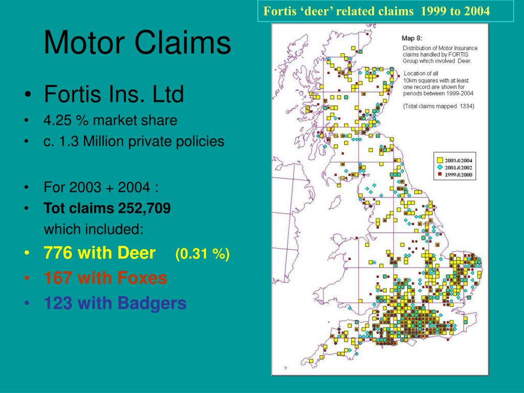 Motor Claims