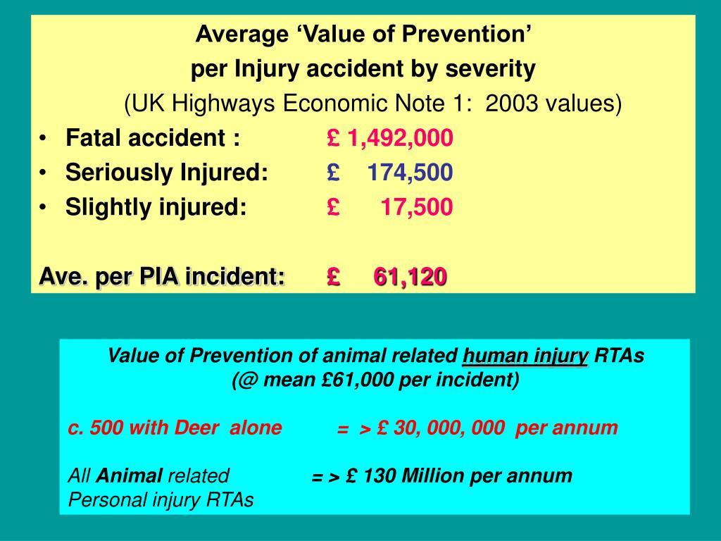 Average 'Value of Prevention'