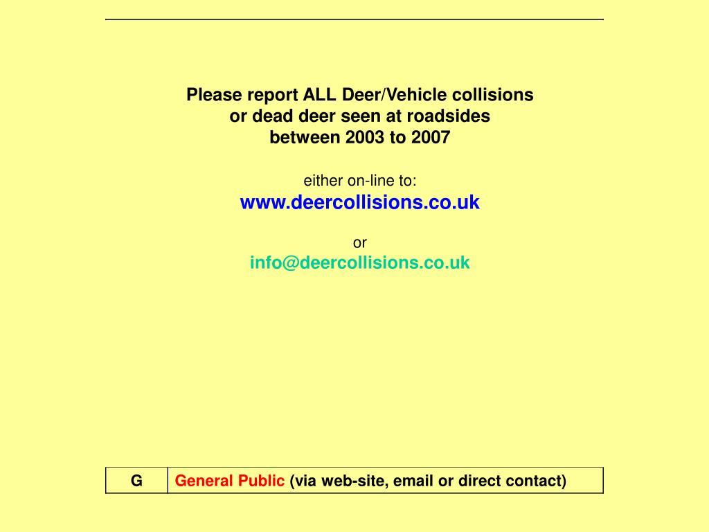 Please report ALL Deer/Vehicle collisions