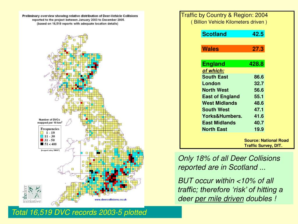 Only 18% of all Deer Collisions reported are in Scotland ...