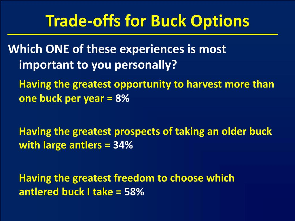 Trade-offs for Buck Options