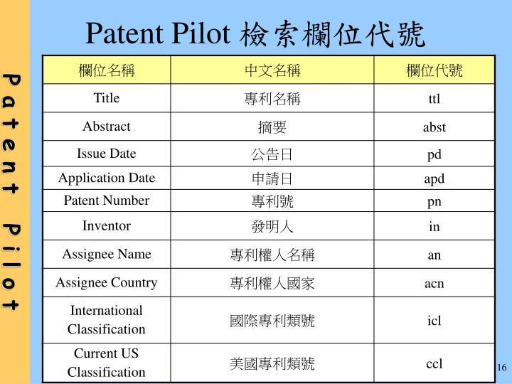 Patent Pilot