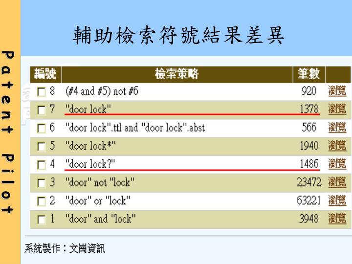 輔助檢索符號結果差異