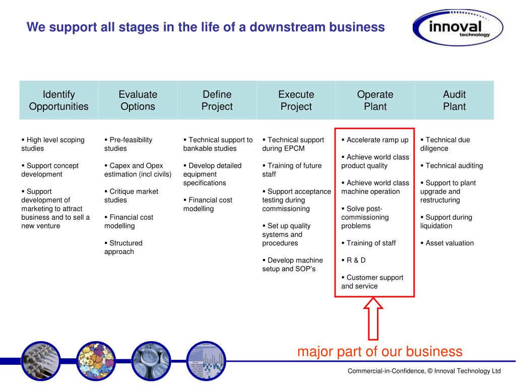 We support all stages in the life of a downstream business