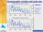 oceanographic variables and catch rates11