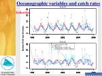 oceanographic variables and catch rates16