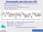 oceanography and catch rates soi19