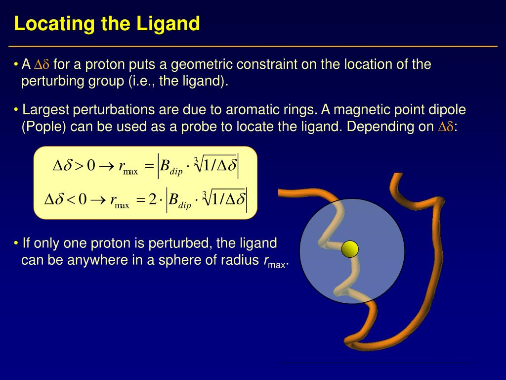 Locating the Ligand