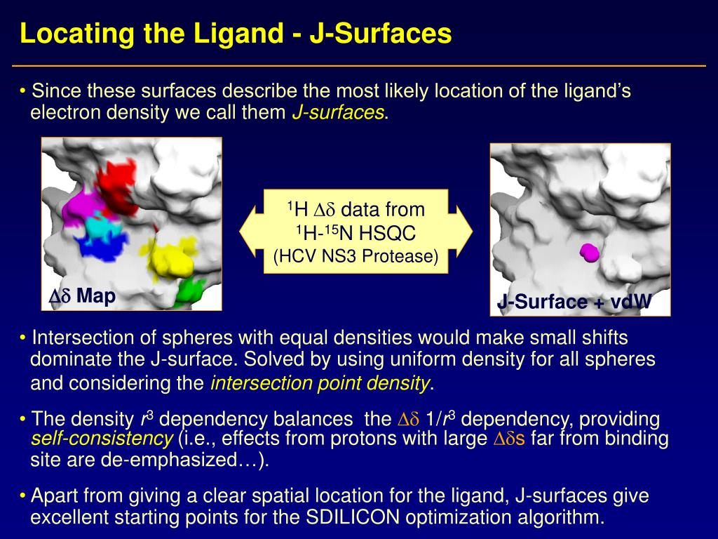 Locating the Ligand - J-Surfaces