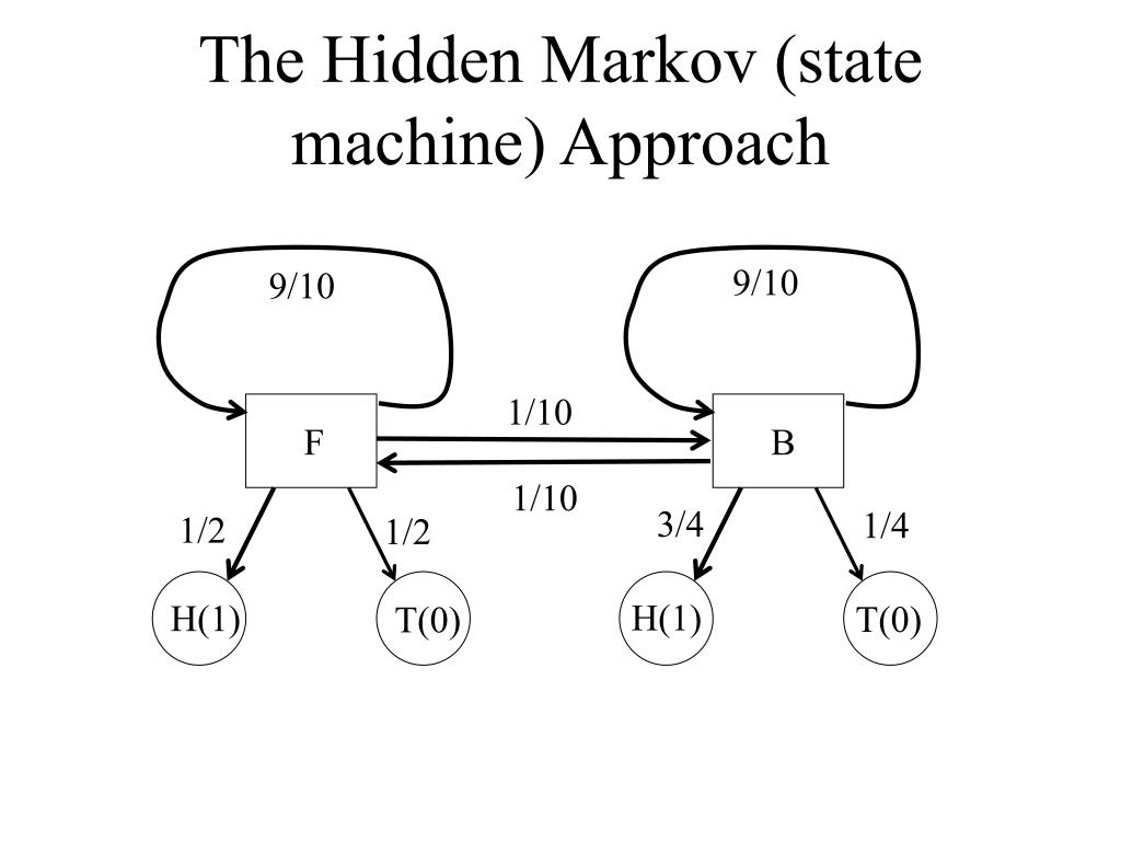 The Hidden Markov (state machine) Approach