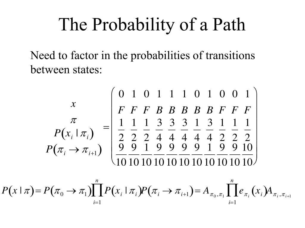 The Probability of a Path