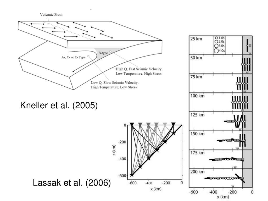 Kneller et al. (2005)