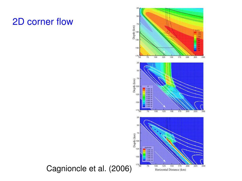 2D corner flow