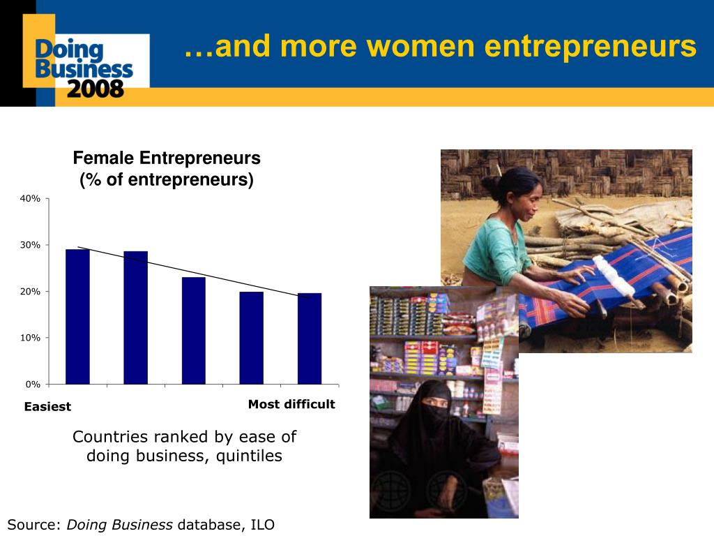…and more women entrepreneurs