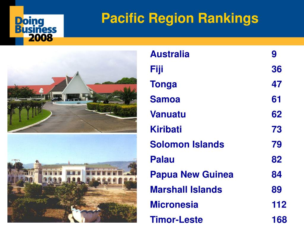 Pacific Region Rankings