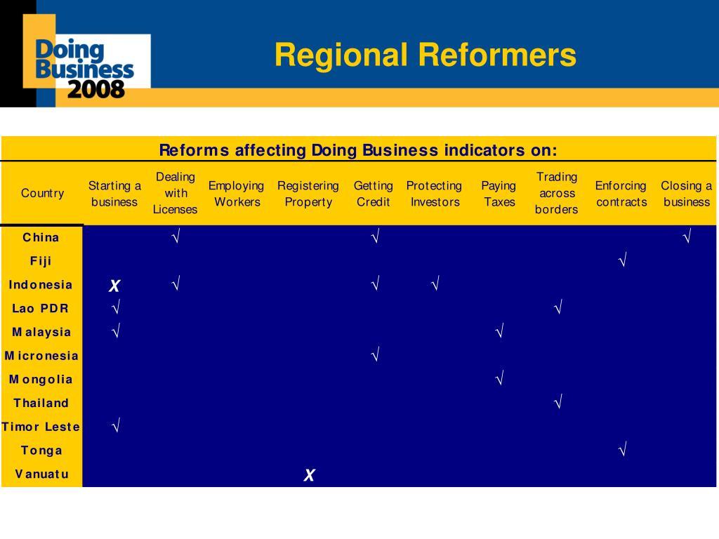 Regional Reformers