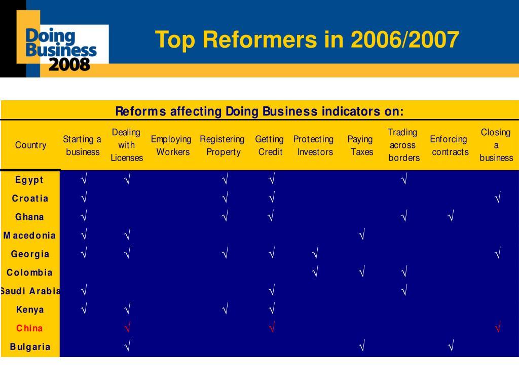 Top Reformers in 2006/2007