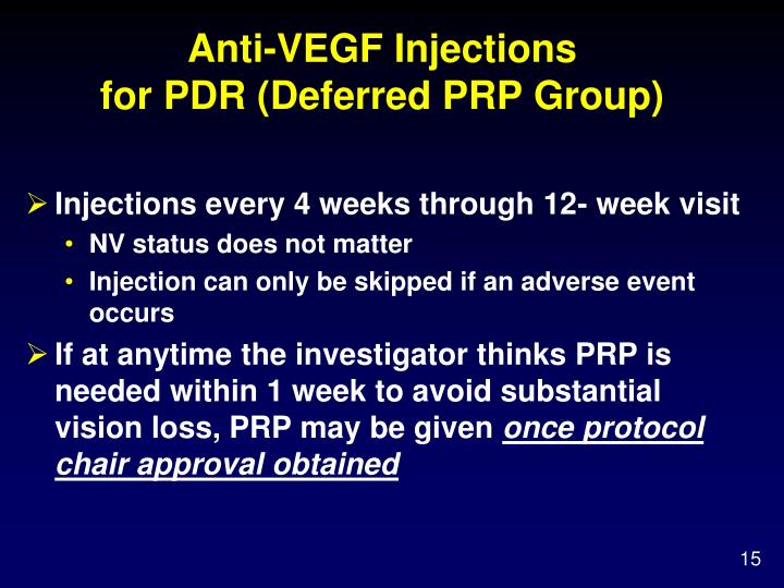 Anti-VEGF Injections