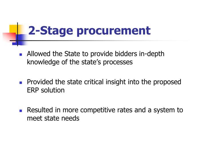 2-Stage procurement