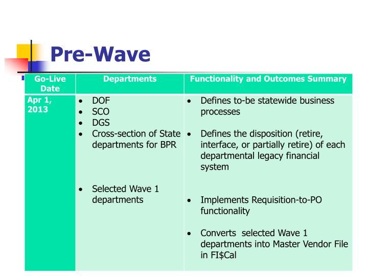 Pre-Wave