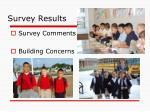 survey results3