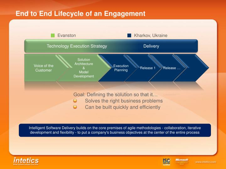 End to End Lifecycle of an Engagement