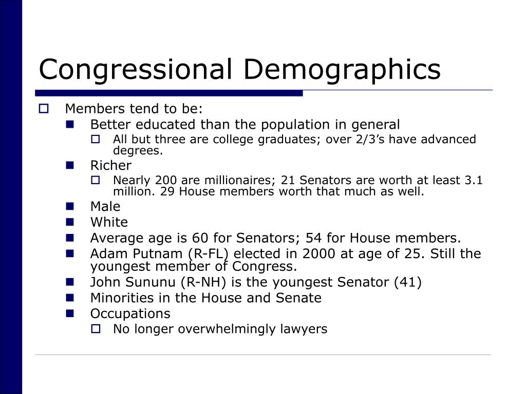 Congressional Demographics