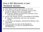 how a bill becomes a law textbook version