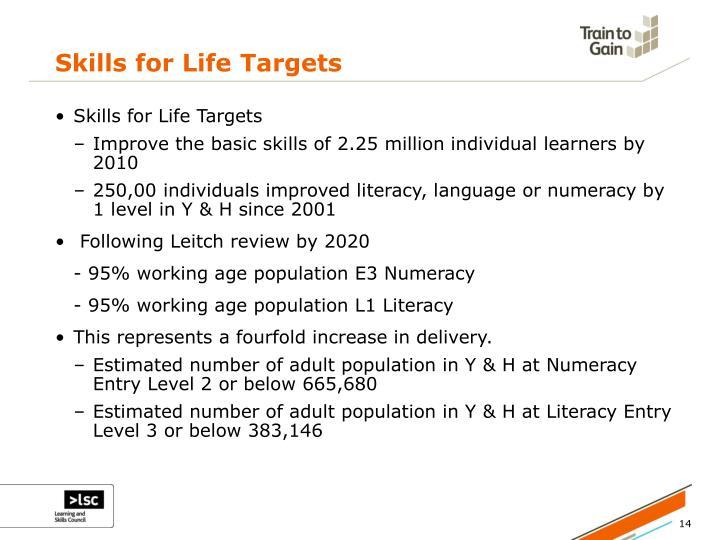 Skills for Life Targets
