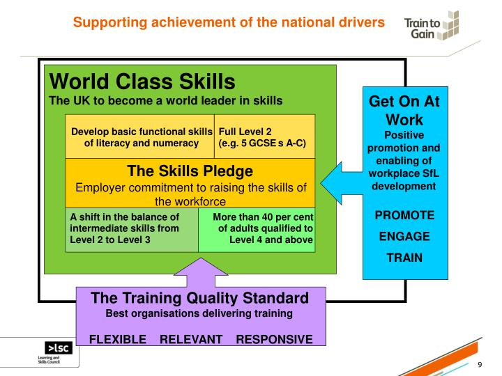 Supporting achievement of the national drivers