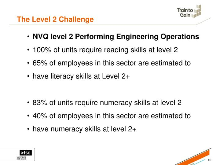 The Level 2 Challenge