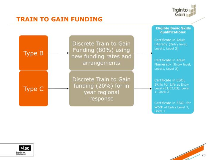 TRAIN TO GAIN FUNDING