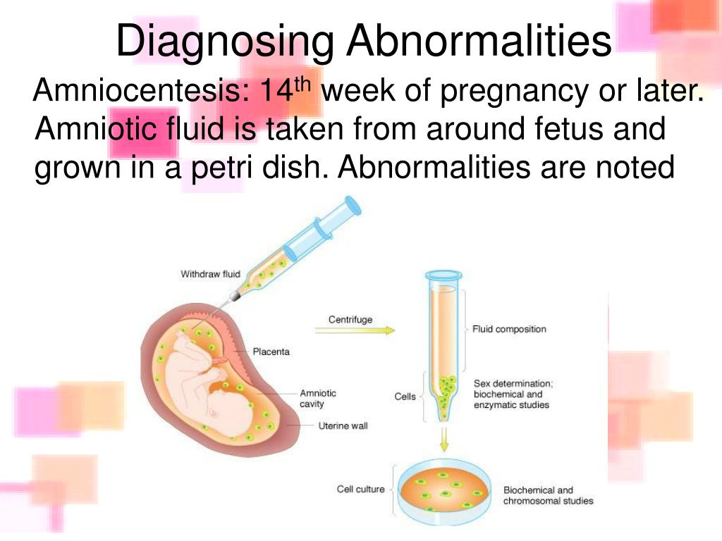 Diagnosing Abnormalities
