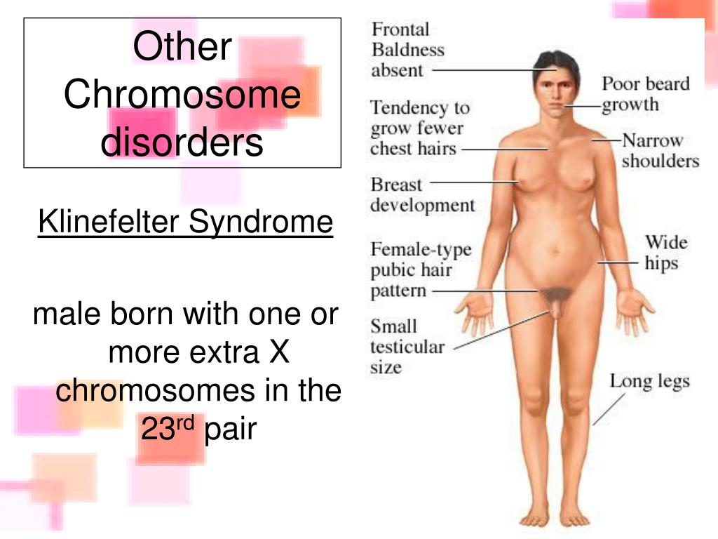 Other Chromosome disorders