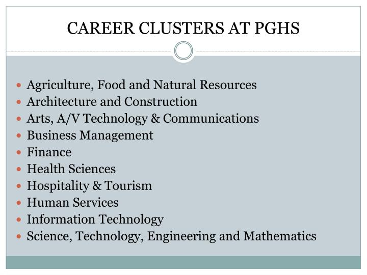 Career clusters at pghs