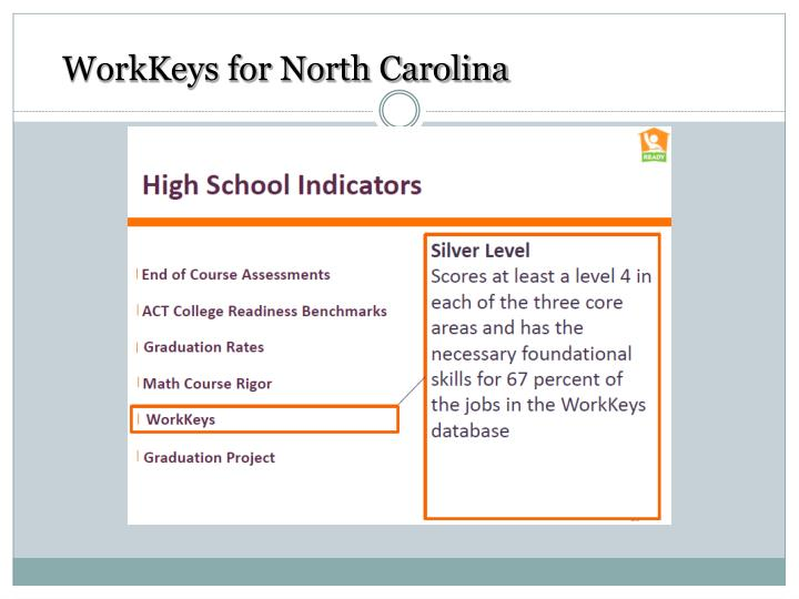 WorkKeys for North Carolina
