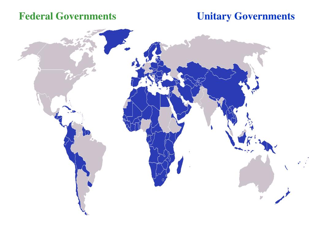 Federal Governments